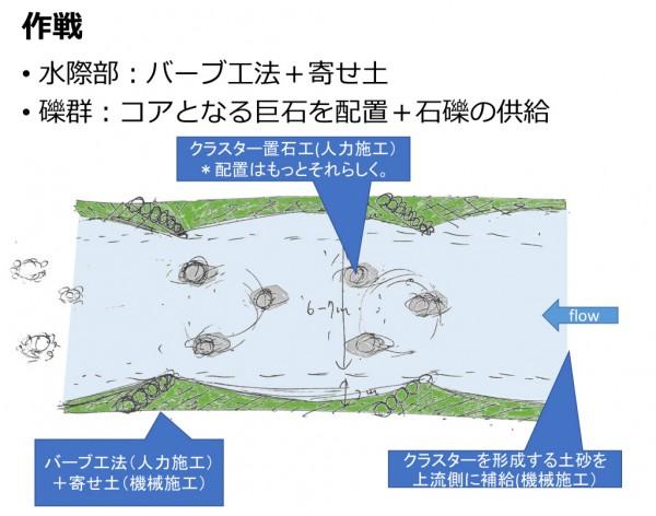 20151010苔川の小さな自然再生プラン-2